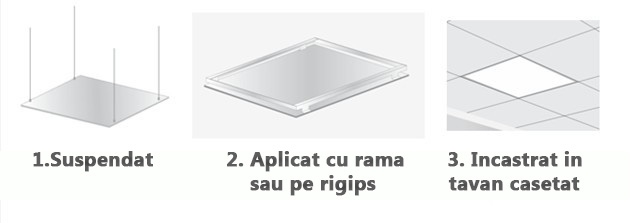 3-steps-to-install-LED-Panel